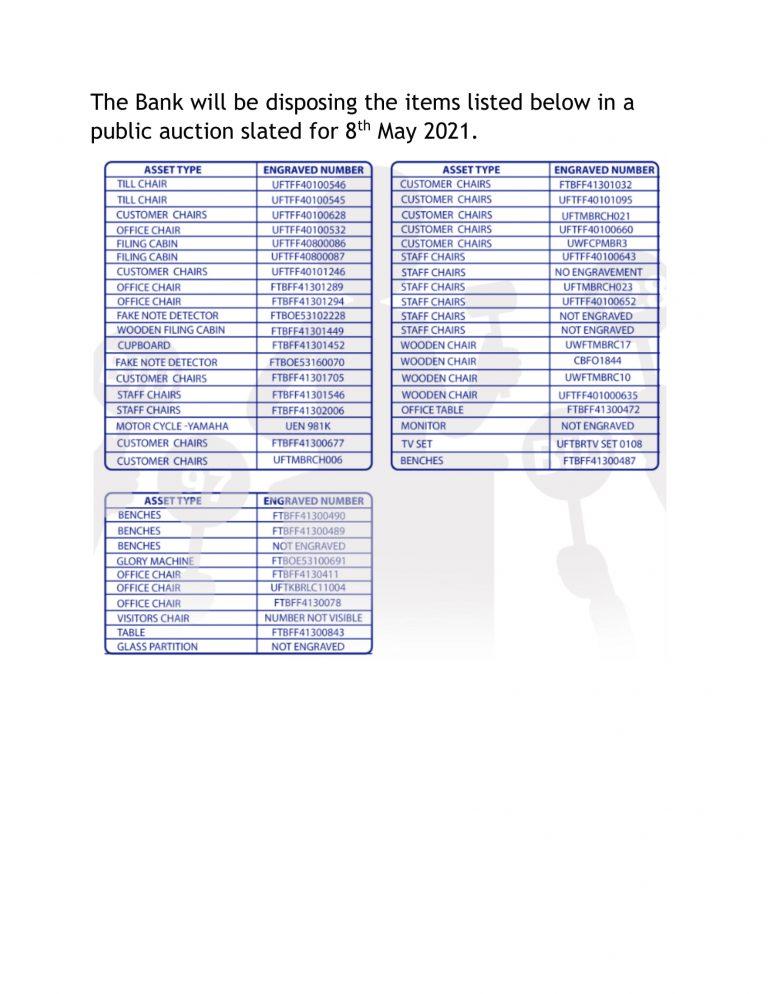 Disposal list 8th May 2021 Finance Trust Bank